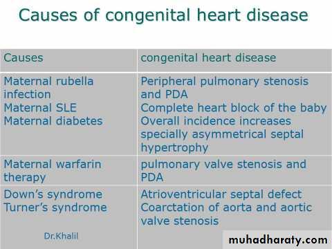 Congenital Heart Disease - د خليل - محاضراتي